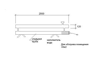 ТЭНы для установки в регистр из труб диаметром 100мм